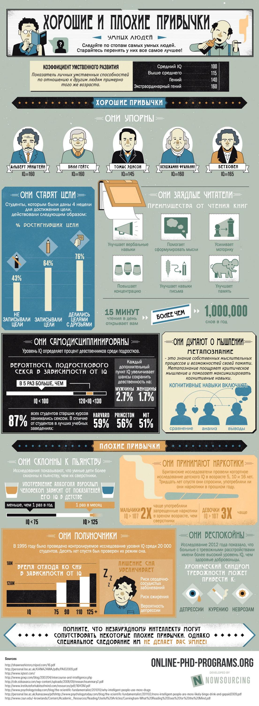 Инфографика привычек гениальных людей.