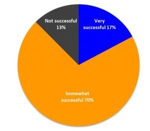 email_success-blog-half