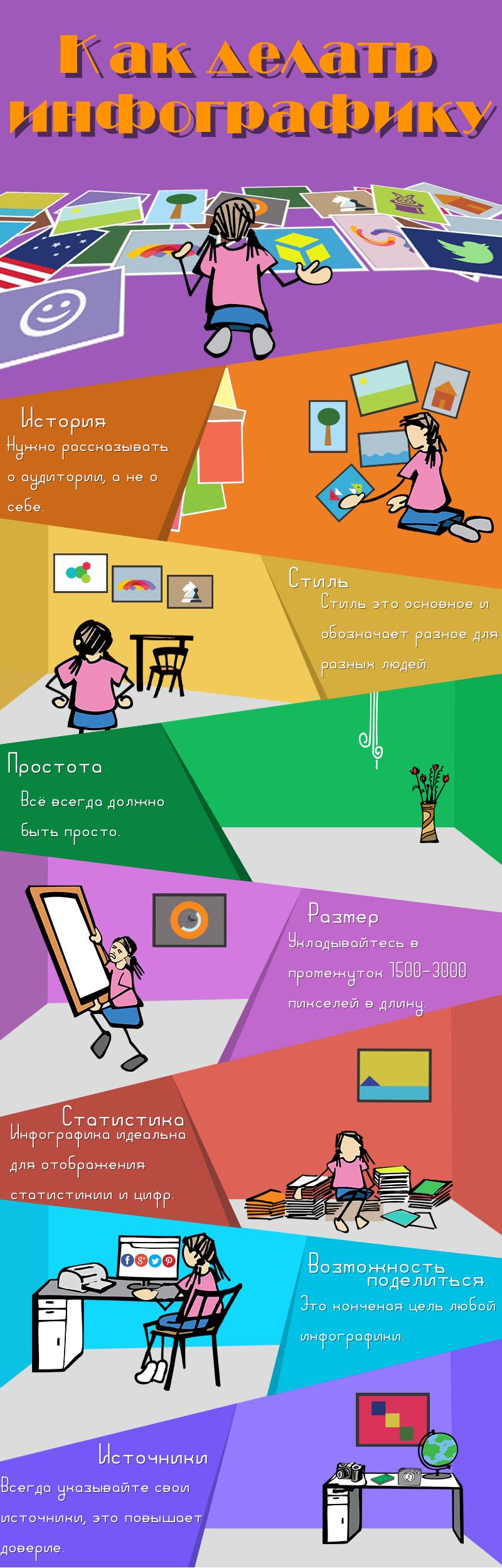 Как сделать успешную инфографику