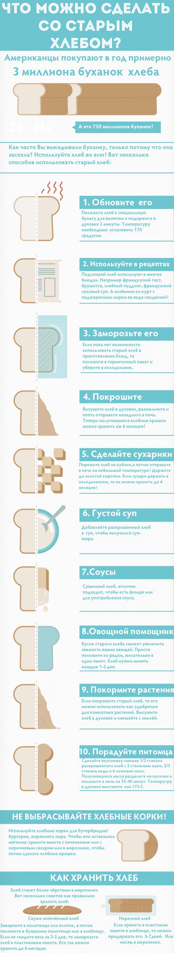 Инфографика: что можно сделать со старым хлебом