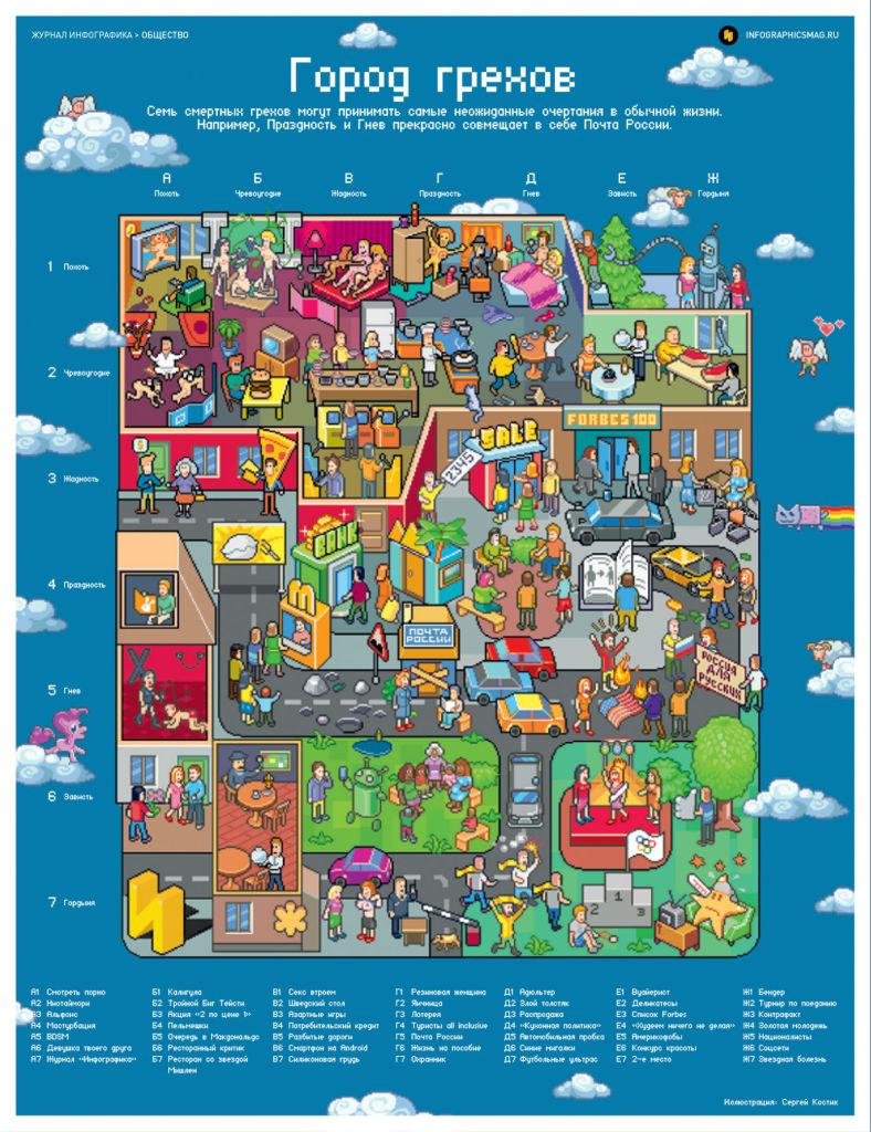 """Карта-инфографика """"Современные грехи"""""""