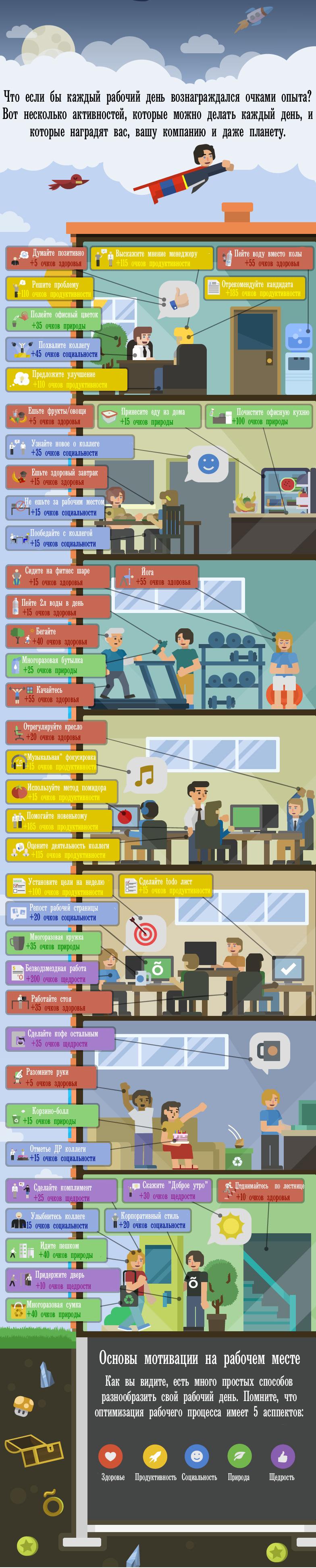 Инфографика 44 активности для наслаждения работой