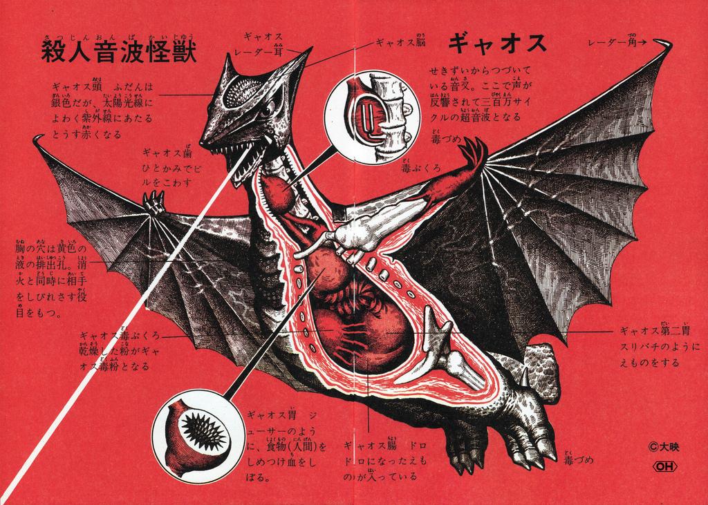 Анатомия монстров: Гяос