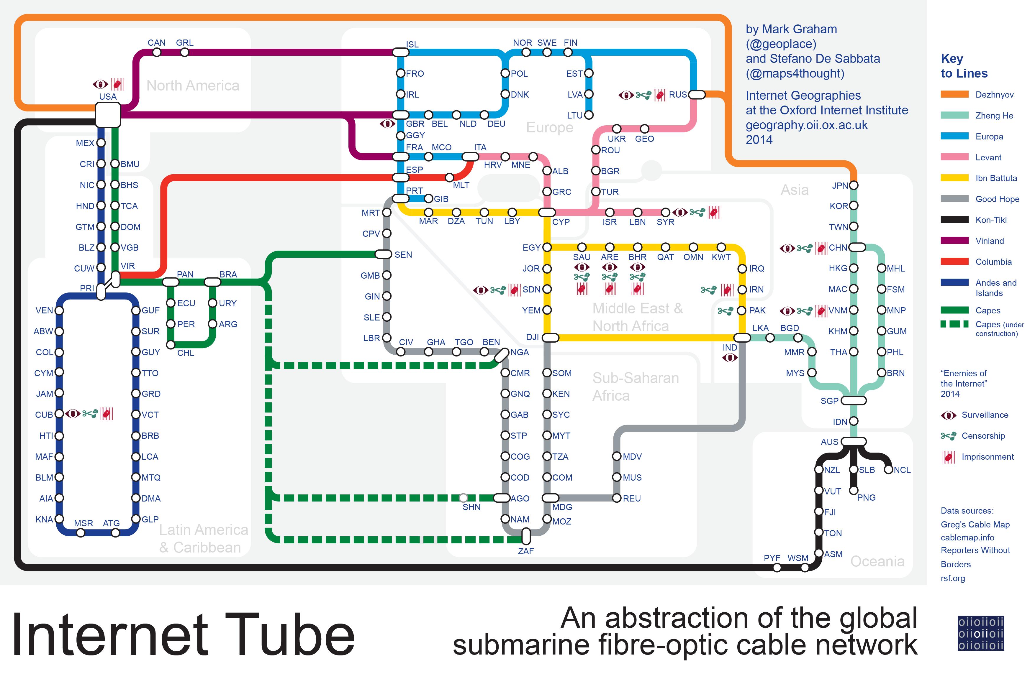 Схема оптоволоконных магистралей