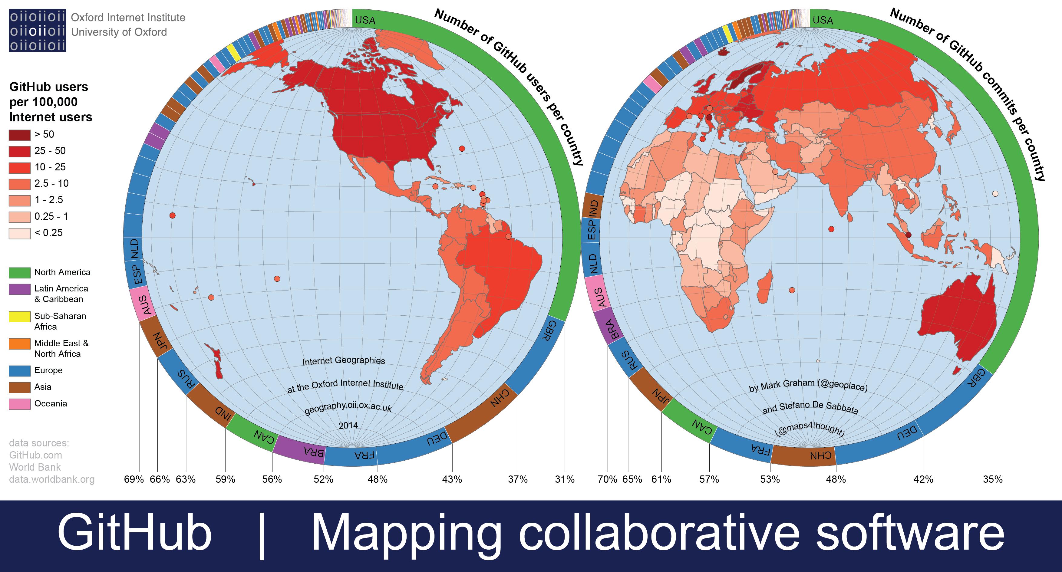 Карта взаимодействия разработчиков github