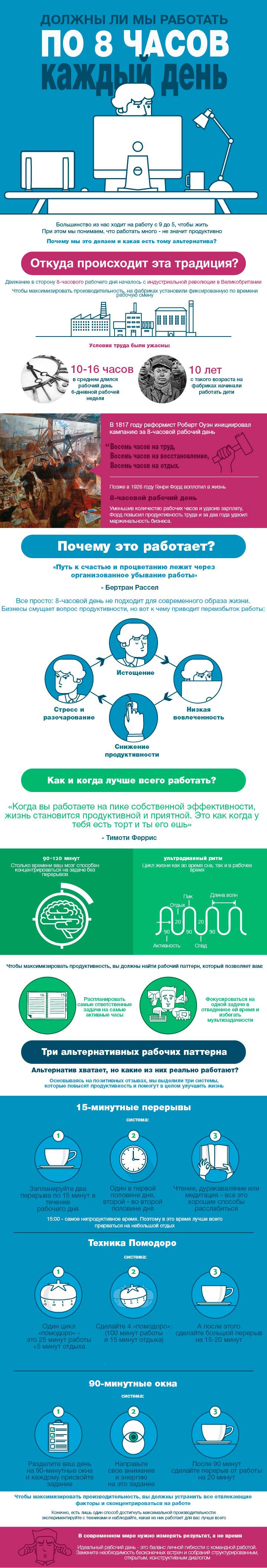 Инфографика: Должны ли мы работать по 8 часов каждый день